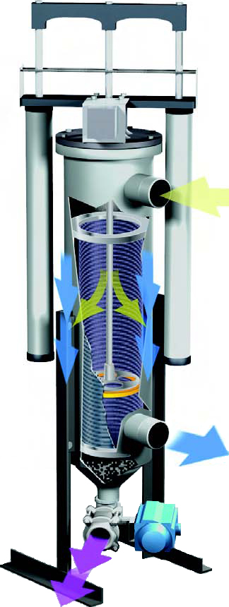 DCF automatic filter