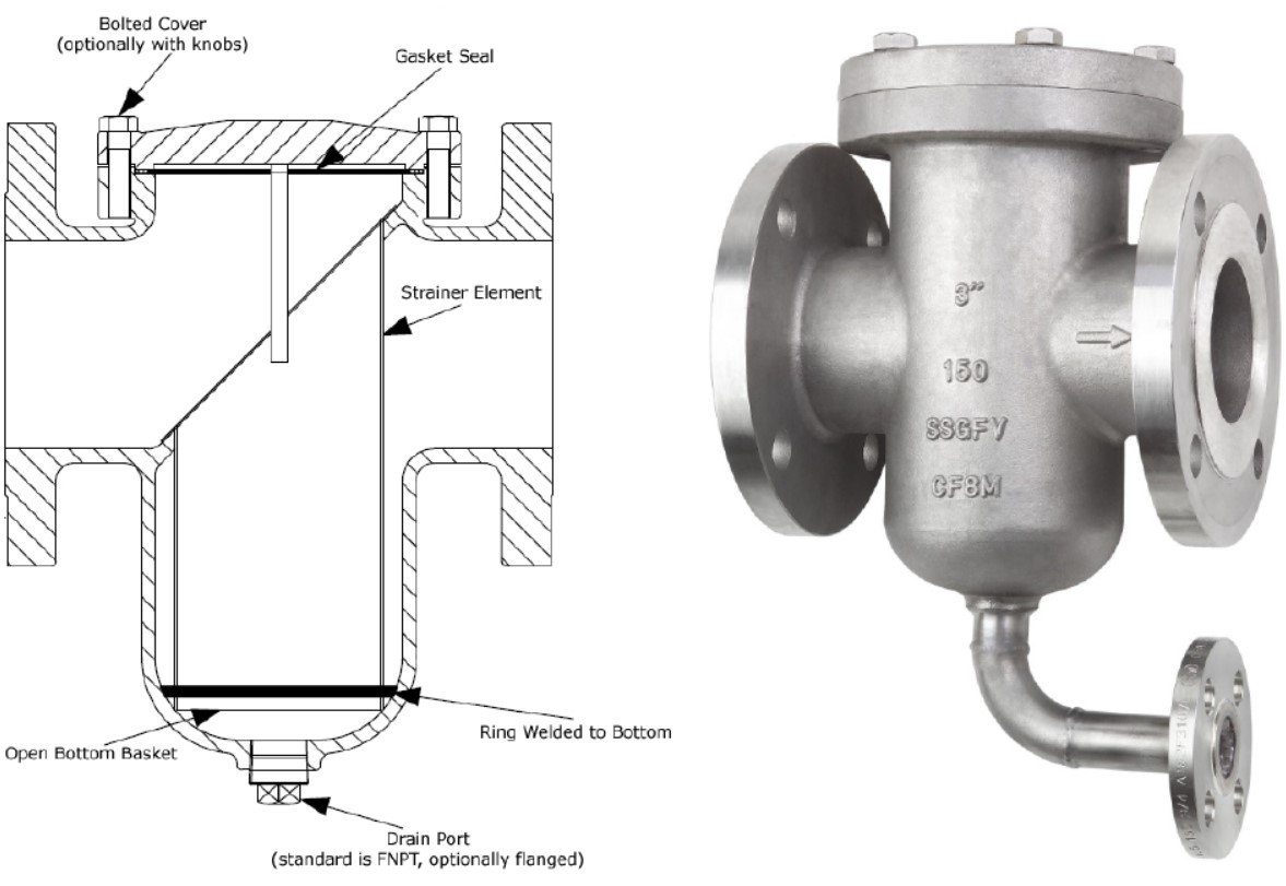 Cast Flushing Strainer Cutaway and Picture