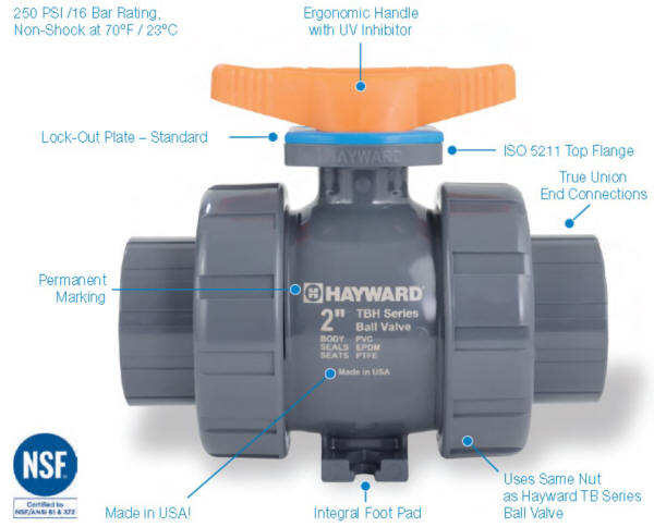 Hayward-TBH-ball-valve-features