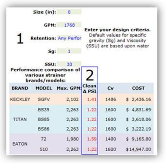 Simplex Strainer Differential Pressure Calculator