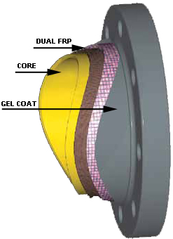 Layers of GS FRP Strainer