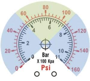 Pressure Gauge Accuracy