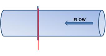 Flow direction for temporary plate strainer